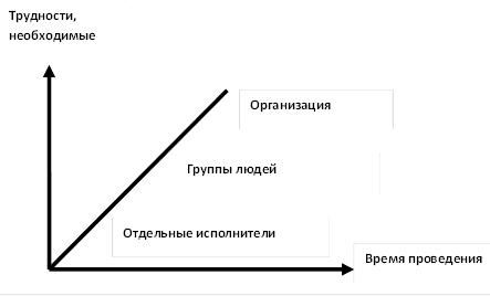 http://www.bestreferat.ru/images/books/82/paper/58/45/4594558.png