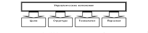 http://www.bestreferat.ru/images/books/82/paper/59/45/4594559.png